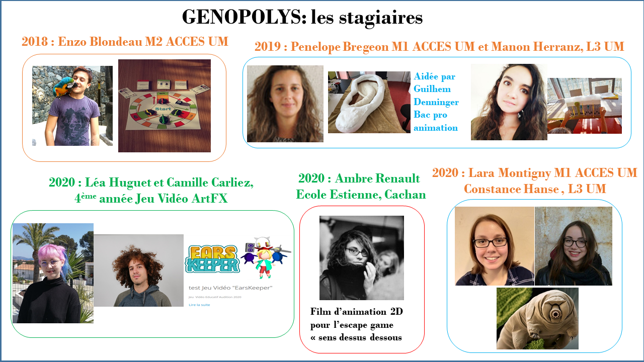 organigramme genopolys 2021blancstagiaires